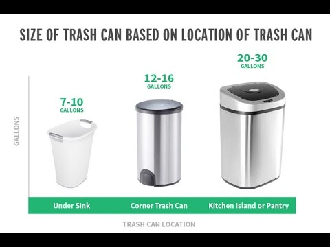 Ultimate Guide To Select Standard Kitchen Trash Can Size   Standard Kitchen  Trash Can Size