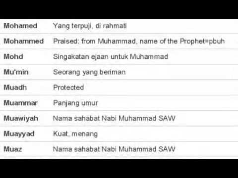 iNamai iBayii iLakii iLakii Islami Awalan M YouTube