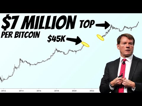 Michael Saylor Targets $7 Million Per Bitcoin | On this Date Bitcoin Will Reach the Top!!!