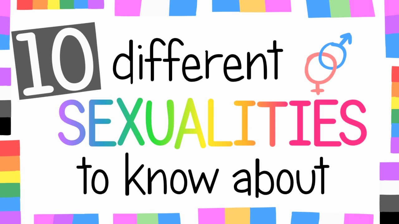 Types of sexualities list