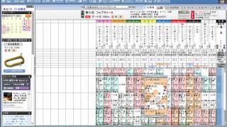 2014年 フェブラリーステークス予想(週末版)