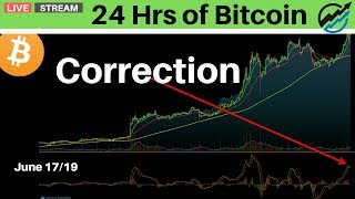 Bitcoin Correction or Continuation? Dominance Chart and Altcoin Reactions  | June 17 2019