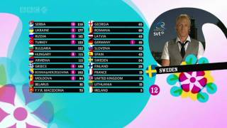 Eurovision 2007 - Voting Part 4/5 [720p HD]