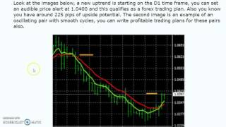 Forex Trading Plan Preparation