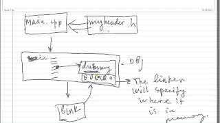 Week 06 C/C++ preprocessor, compiler, and linker, object files