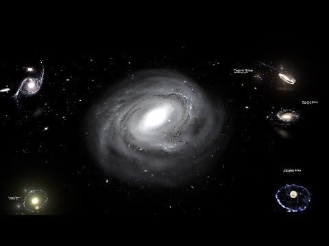 Galaxy Size Comparison 3D