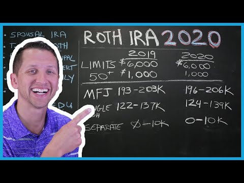 2020-roth-ira-contribution-limits