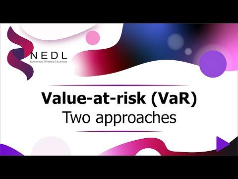 Value-at-risk (VaR) - Variance-covariance And Historical Simulation Methods (Excel) (SUB)