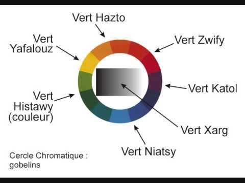 c 39 est quoi le vert zwify la perception des couleurs chez. Black Bedroom Furniture Sets. Home Design Ideas
