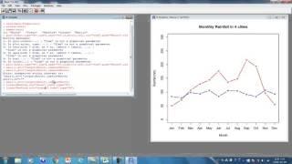 Vẽ biểu đồ trong R language  line graphs
