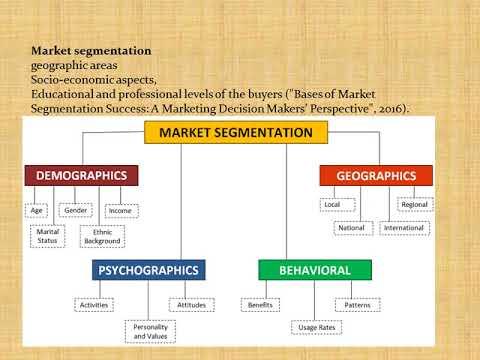 dove market segmentation