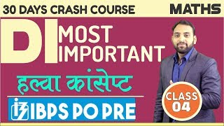 Mission IBPS PO PRE  |  MOST IMPORTANT DI | CLASS - 4 | By Arun Sir |