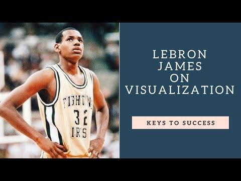 LeBron James Mental Game | Visualization for Success