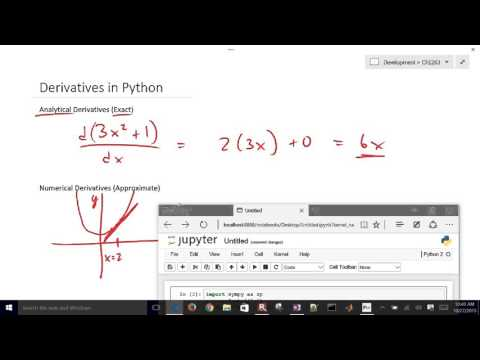 Derivatives, Symbolic And Numeric In Python