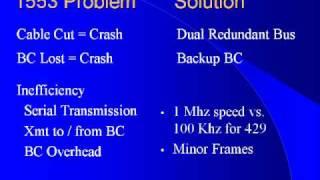 MIL-STD-1553 Tutorial - part 1   Excalibur Systems