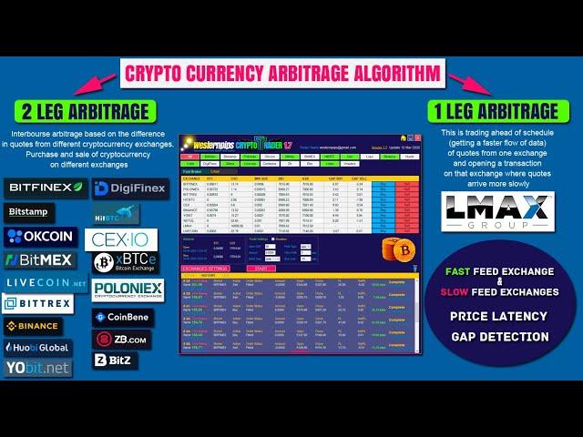 cryptocurrency exchange arbitrage