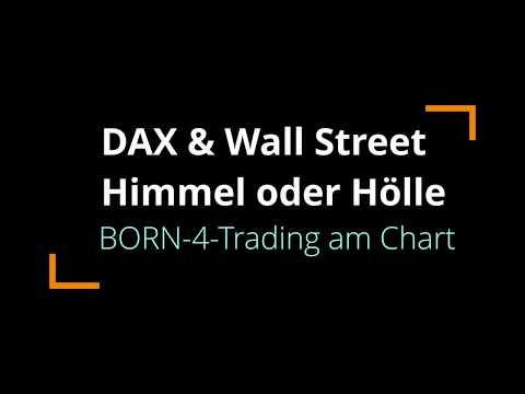 DAX & Wall Street: zwischen Himmel und Hölle | BORN-4-Trading