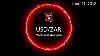 South African Rand Technical Analysis (USD/ZAR) Same as it ever was...  [06/21/2018]