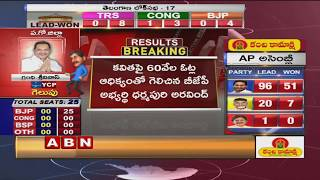 Constituency Wise General Assembly Election Results 2019 | AP Election Results | ABN Telugu