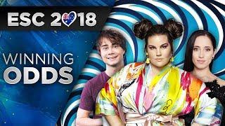 Eurovision 2018 | Winner Odds