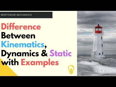 3. Kinematics, Dynamics and Static (Hindi)