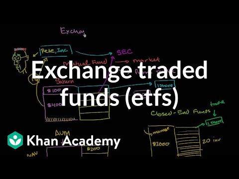 Exchange traded funds (ETFs) | Finance & Capital Markets | Khan Academy