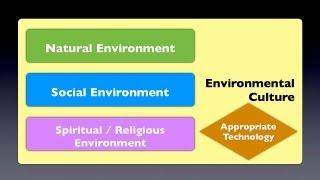 小原克博「日本の環境文化とエネルギー政策」(GRMオンサイト実習)
