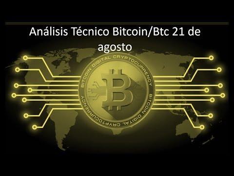 Análisis Diario Bitcoin/btc 21 De Agosto - Pendientes Proshares Bitcoin Etf
