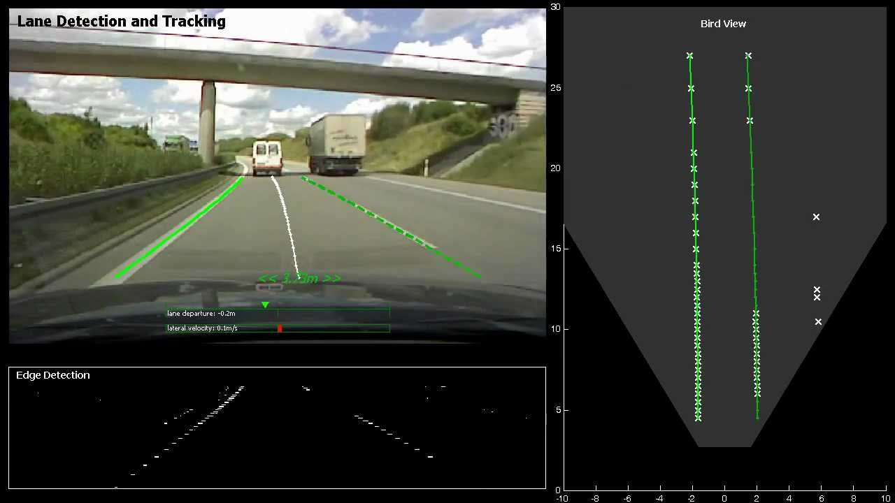 Lane Detection And Tracking With Matlab Youtube