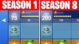 Evolución de Fortnite Battle Pass Temporada 1 a Temporada 8