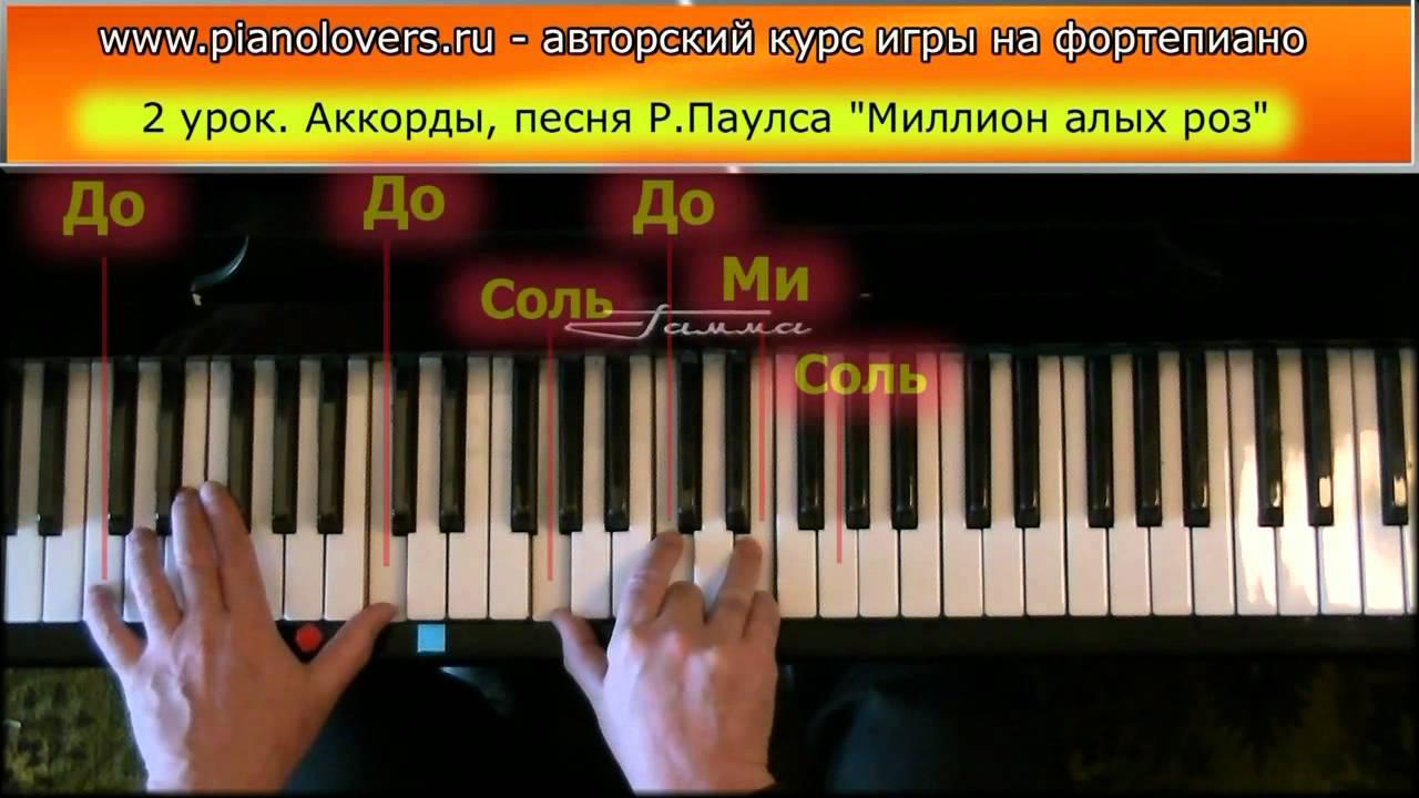Курс фортепиано для начинающих фото 693-648