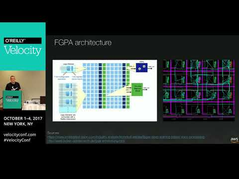 FPGAs in the cloud?
