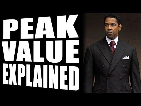 11-10-2020: Peak Value Man Explained
