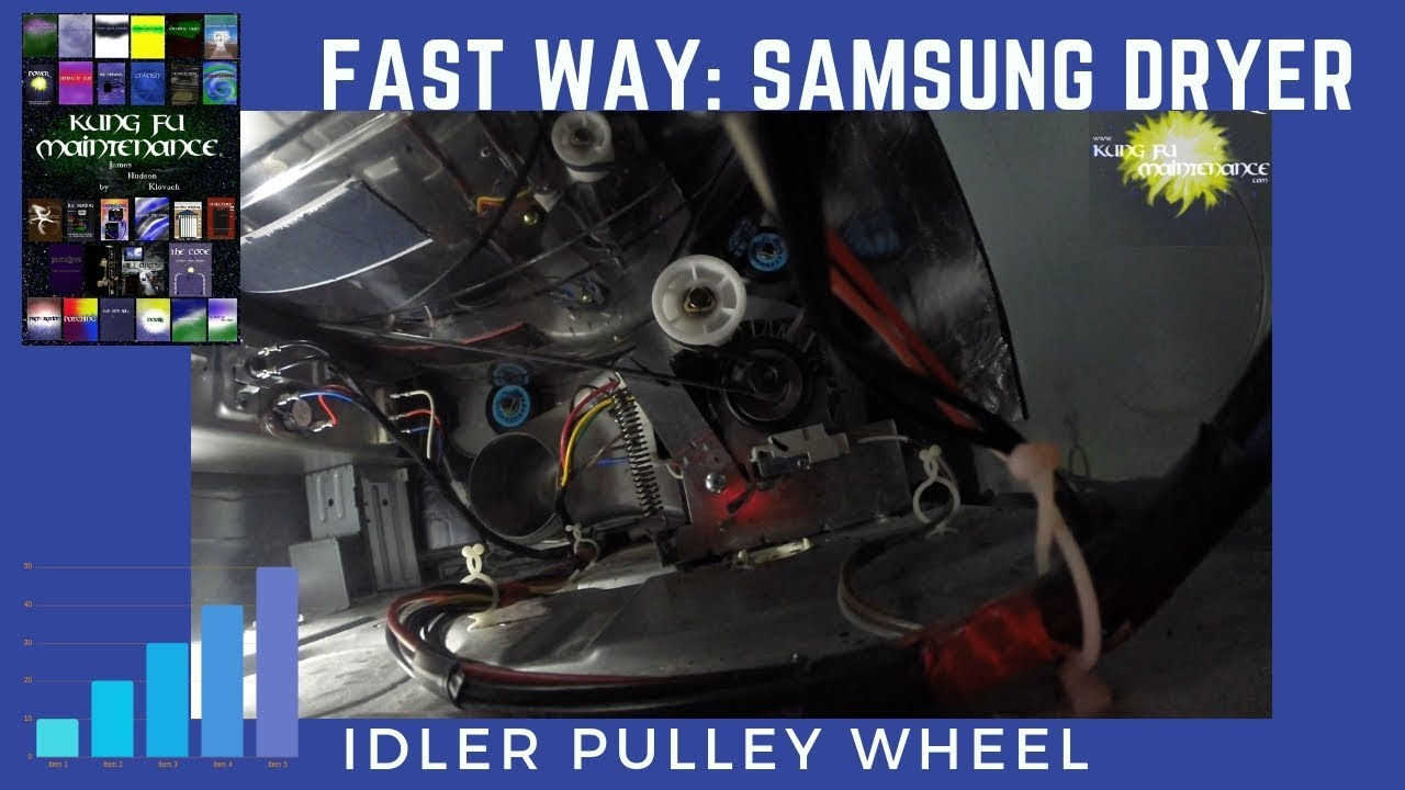 small resolution of fastest easiest way to replace broken samsung dryer idler pulley wheel kungfumaintenance kungfumaintenance loading