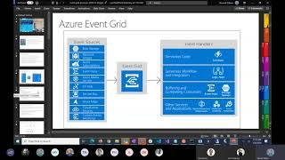 Event Grid Premium tier