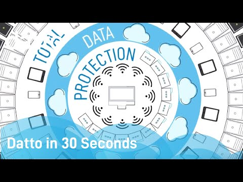 Datto In 30 Seconds