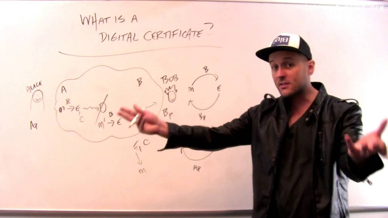 What Is A Digital Certificate Youtube