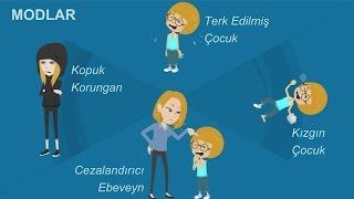 İçimizdeki Çocuklar; Şema Modları - Bölüm 1