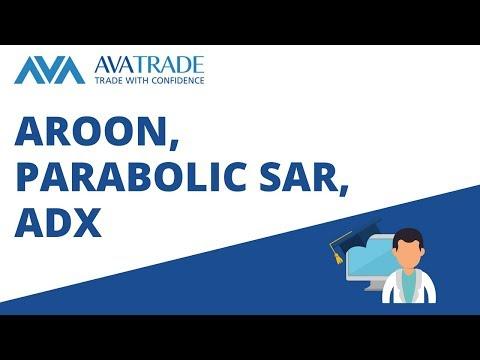 avaeducation---trading-con-aroon,-parabolic-sar-y-adx