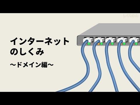超わかりやすい!インターネットのしくみ(4/4)~ドメイン編~【音声無し】(ドメイン名やDNSなどの考え方を動画で理解できる!)