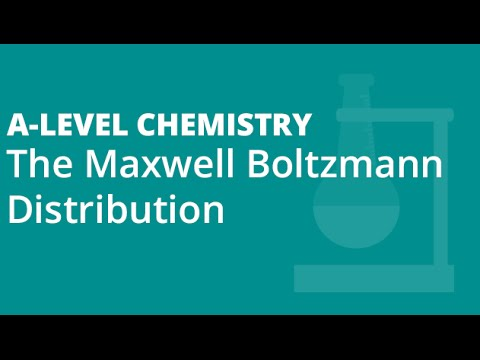 The Maxwell Boltzmann Distribution | A-level Chemistry | AQA, OCR, Edexcel