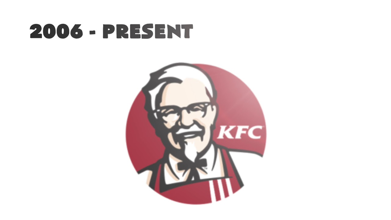 KFC - Logo History (90 Seconds) - YouTube