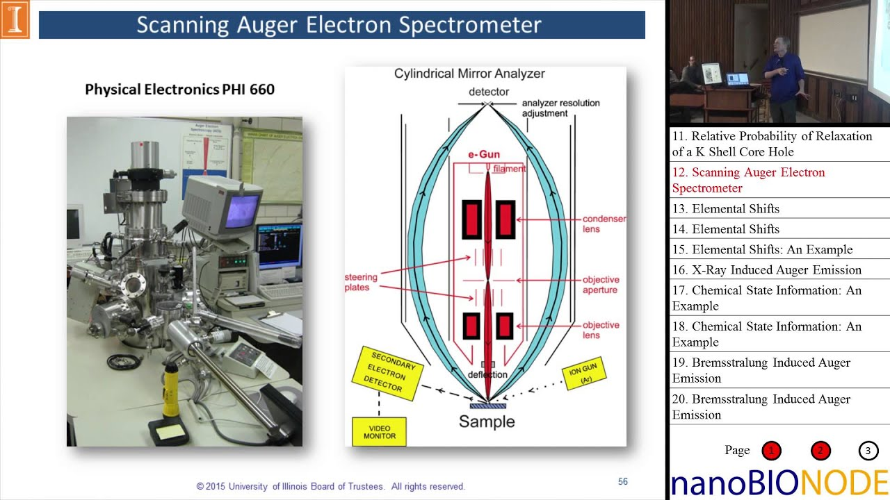 x ray photoelectron spectroscopy pdf