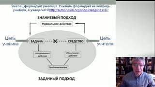 """Вебинар """"Задачный подход: проектирование урока, образовательного события"""""""