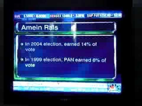 Amien Rais on CNBC
