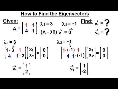 Download Linear Algebra: Ch 3 - Eigenvalues and Eigenvectors (6 of 35) How to Find the Eigenvector