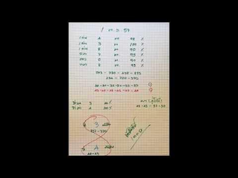 เลขเด็ด 1/10/58 ท้าวพันศักดิ์ หวย งวดวันที่ 1 ตุลาคม 2558