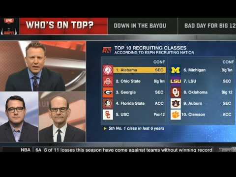 Best Of National Signing Day 2017 College Football