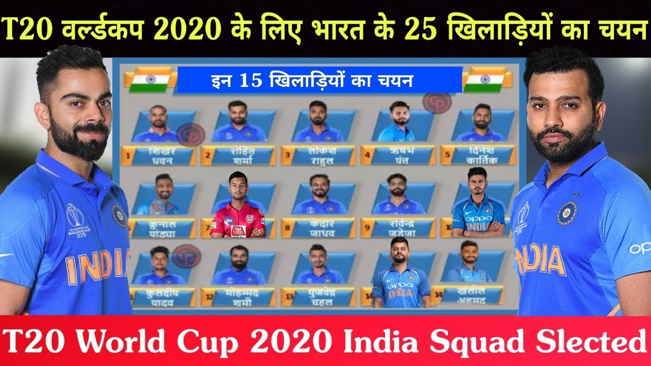 World Cup 2020 Team.Bcci Announce India 25 Members Squad For Icc T20 World Cup 2020 India Team For T20 Worldcup 2020