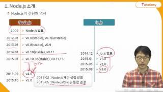 Node.js 프로그래밍 1강 NodeJS의 개요 | T아카데미